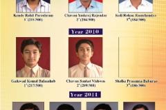 Bharari-2014 (6)